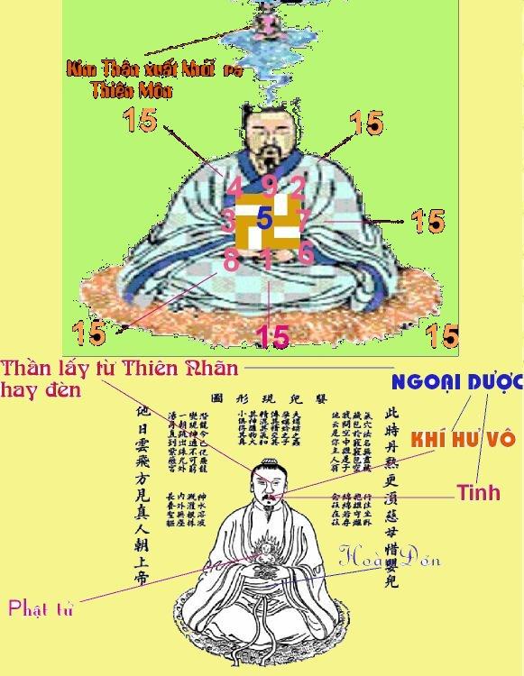 coi thien thai free hinh thoa than thai coi thien